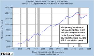 Employment Graph